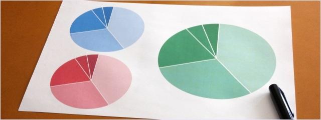 士業のための「広告表現」の抜け道! 勝訴率98.6%です!