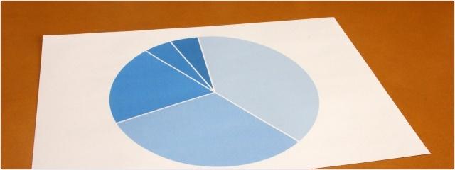 他士業と差をつける競合分析~リアル編~ 競合する先生・事務所の現状分析