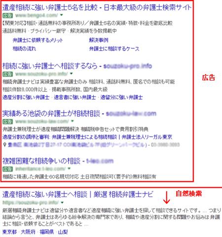 作ったホームページを上位に表示させるには?_「広告」で上位表示させる方には?表png